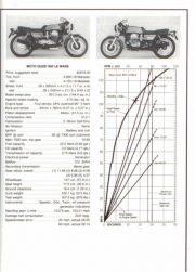 MotoGuzziLeMansPerfPort2 [website]