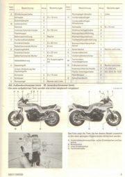 SuzukiGSX1100ESDSet-upMan2 [website]