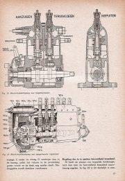 Automobiel-DieselmotorenDeelIII2