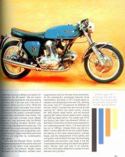 Ducati750Bible2 [website]