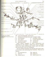 FuelSystemsCarburettors2 [website]