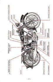 GraissageRationnelMotocyclettes2