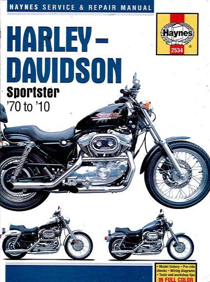 Harley-DavidsonSportster70-10Haynes