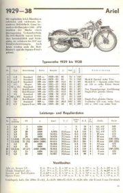 InternMotorradTypenschau1928-2