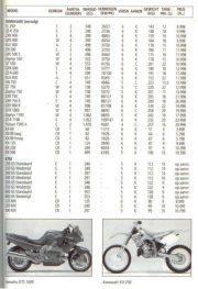 KNMVMotorjaarboek1993-2 [website]