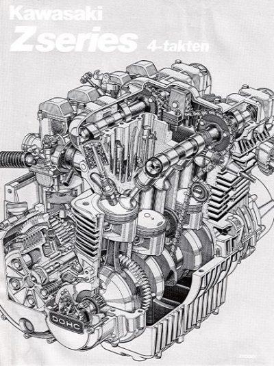 KawasakiZseries4-takten