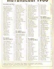 MotorScoop1980-3 [website]