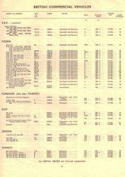 RenoldReplacemChains1938-1957models2 [website]