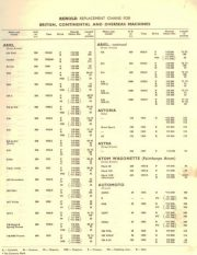 RenoldReplacemChains1950-1960models2 [website]