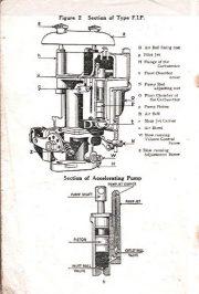 SolexSelfStartingCarburettor2