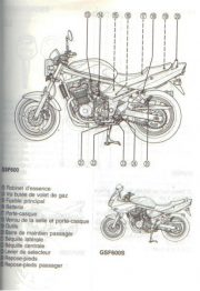 SuzukiGSF600SManuelPropr2 [website]