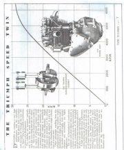 TriumphSalesCat1938BMSKopie2 [website]