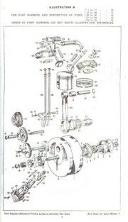 VelocetteSparePartsList500-350cc2 [website]