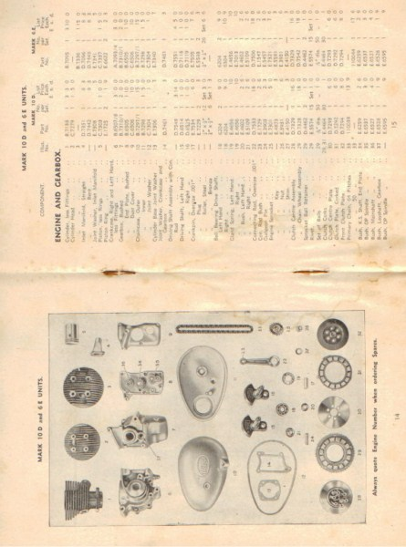 Villiers Operating Instructions - Spare Parts Mk 10d