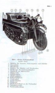WaffenArsenalKleineKettenkr2 [website]