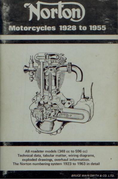 norton1928to1955 [website]